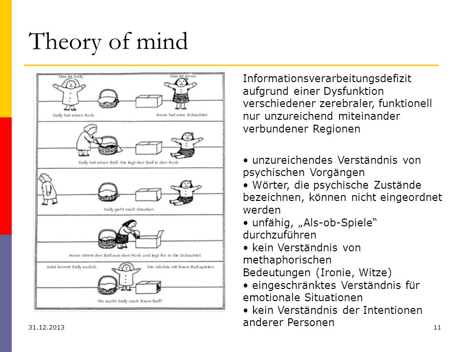 Theory of mind Informationsverarbeitungsdefizit