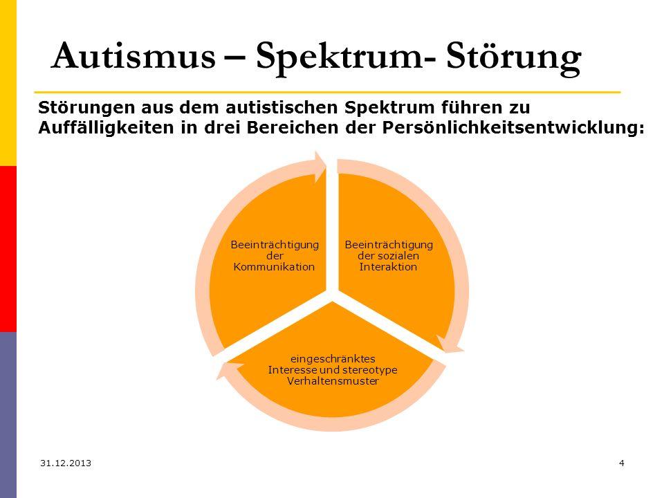 Autismus – Spektrum- Störung