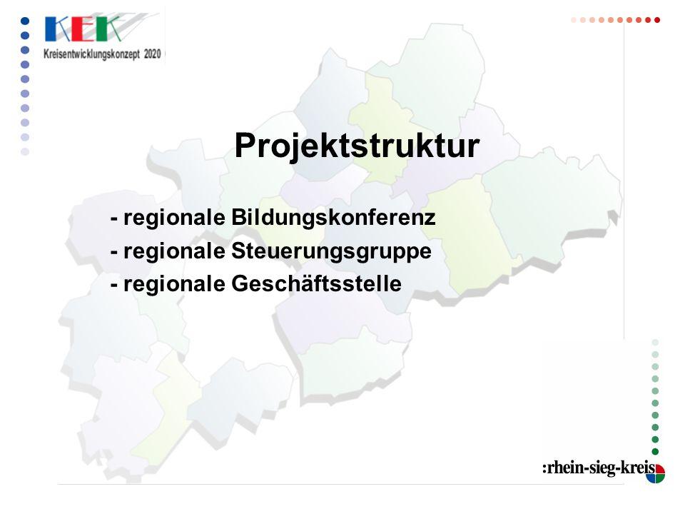 Projektstruktur - regionale Bildungskonferenz. - regionale Steuerungsgruppe.