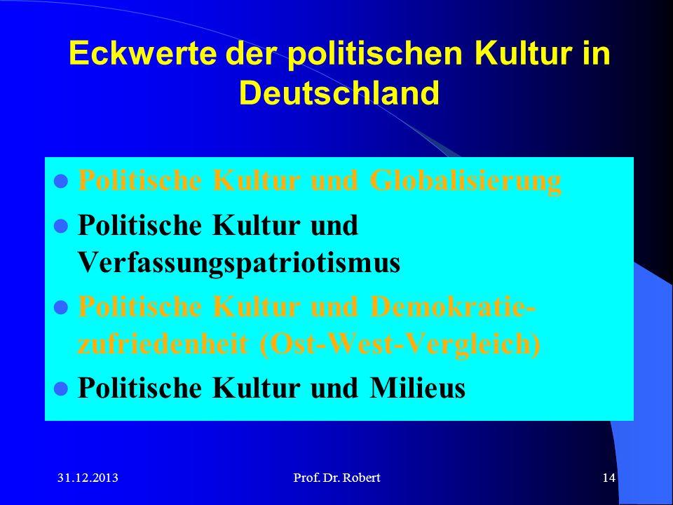 Eckwerte der politischen Kultur in Deutschland