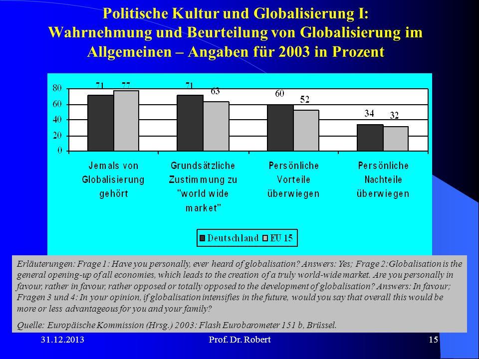 Politische Kultur und Globalisierung I: Wahrnehmung und Beurteilung von Globalisierung im Allgemeinen – Angaben für 2003 in Prozent