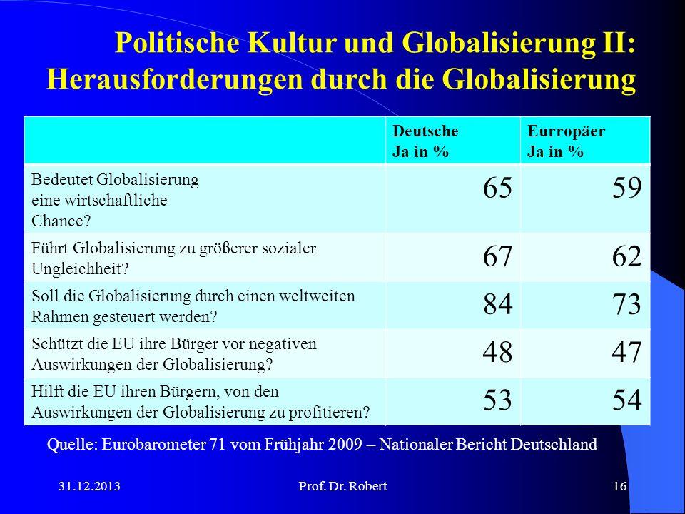 Politische Kultur und Globalisierung II:
