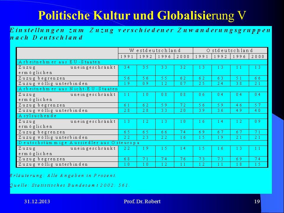 Politische Kultur und Globalisierung V