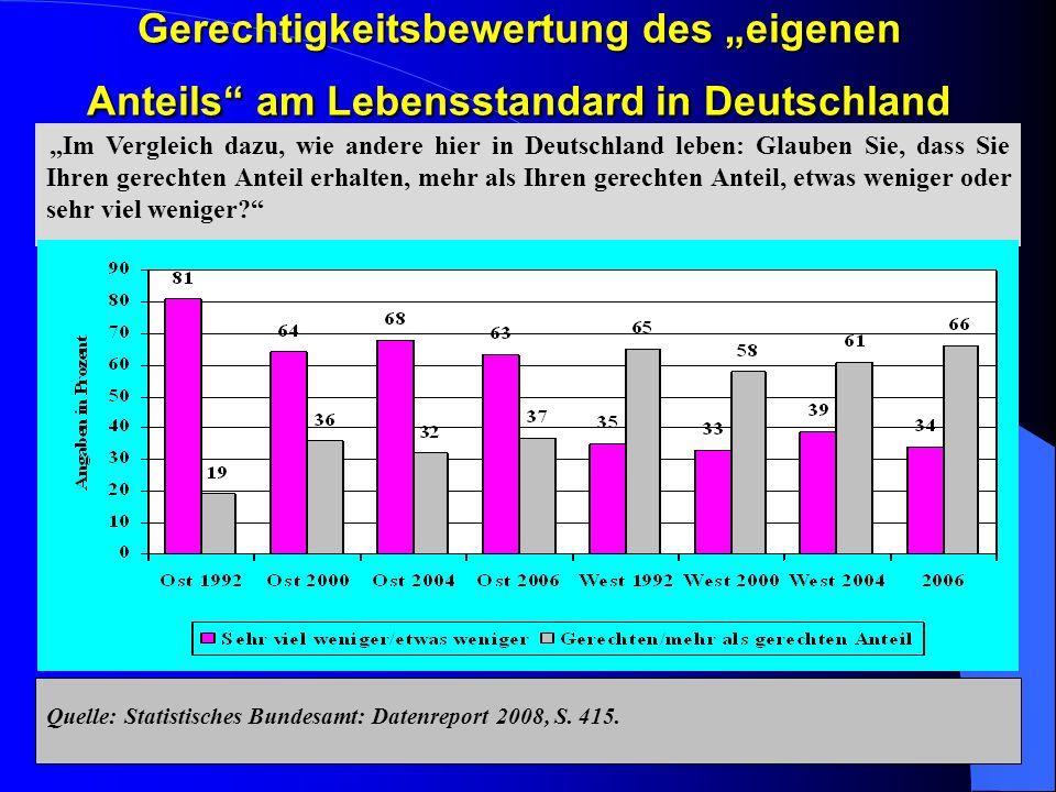 """Gerechtigkeitsbewertung des """"eigenen Anteils am Lebensstandard in Deutschland"""