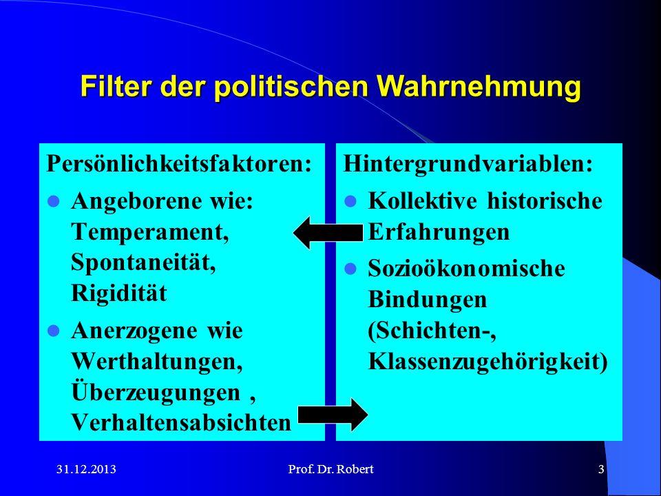 Filter der politischen Wahrnehmung
