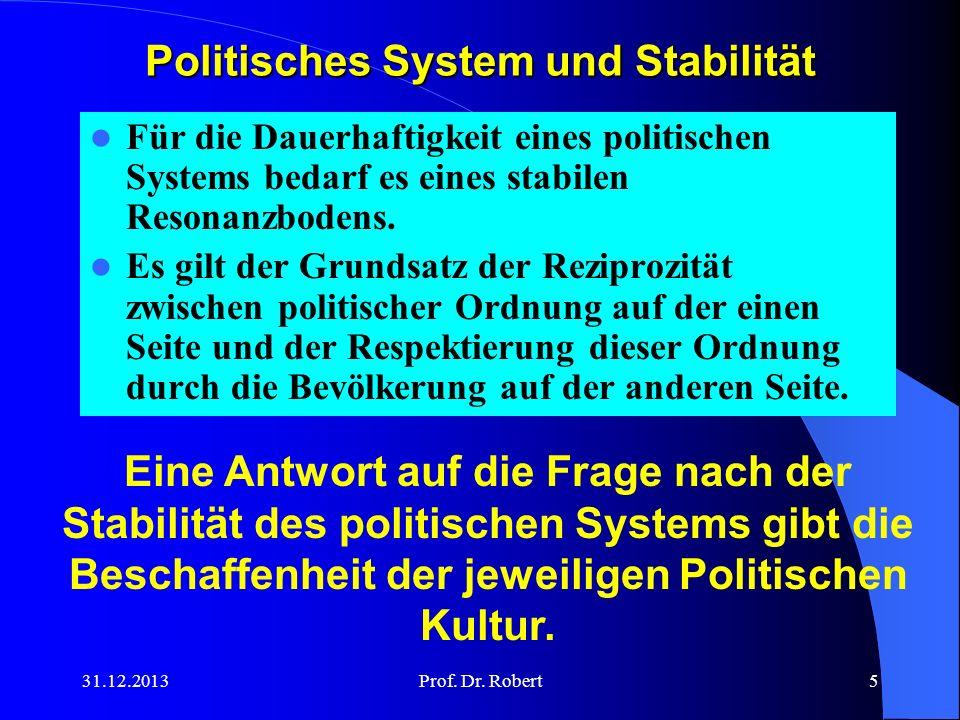 Politisches System und Stabilität