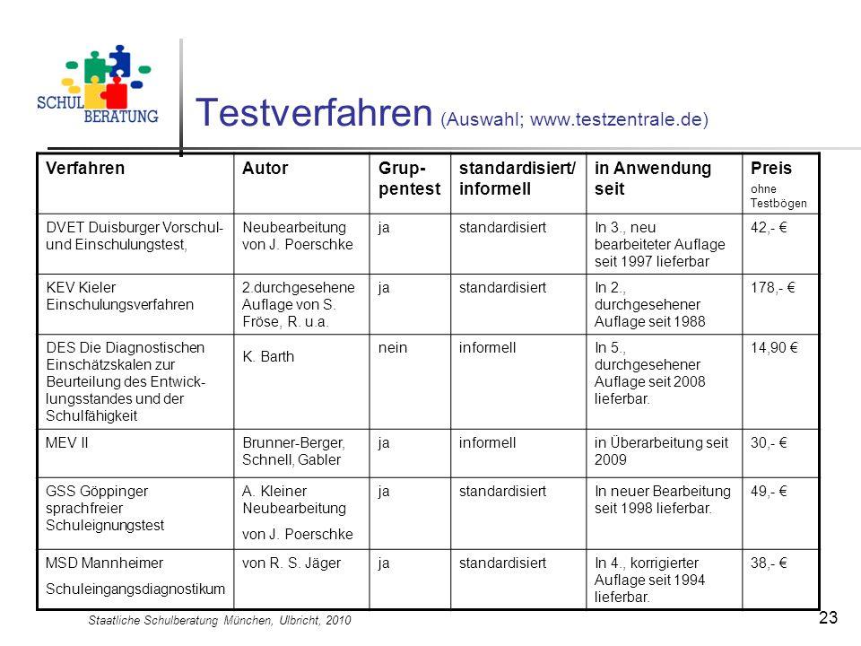 Testverfahren (Auswahl; www.testzentrale.de)