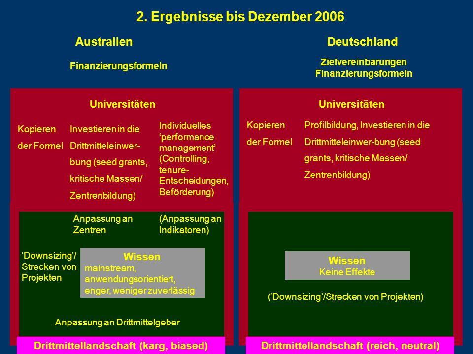 2. Ergebnisse bis Dezember 2006