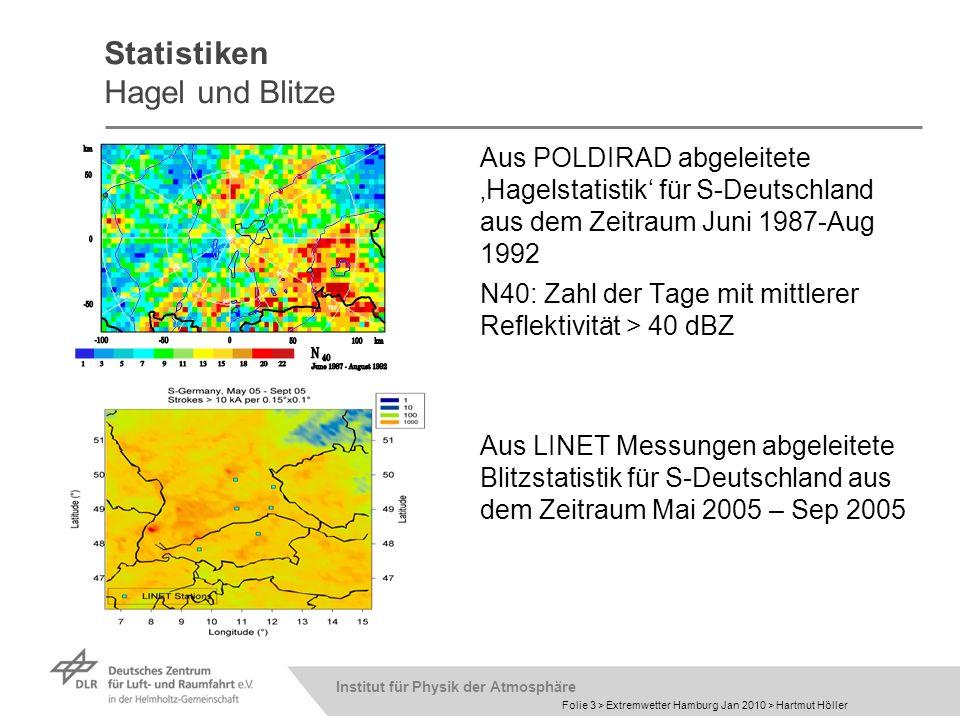 Statistiken Hagel und Blitze