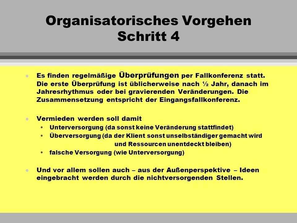 Organisatorisches Vorgehen Schritt 4