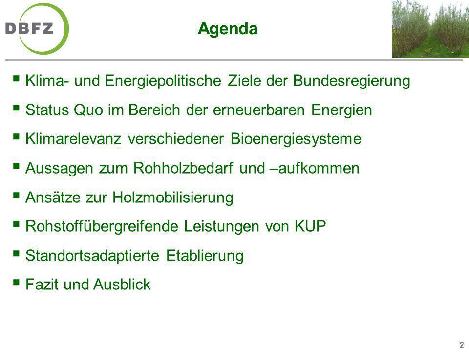 Agenda Klima- und Energiepolitische Ziele der Bundesregierung