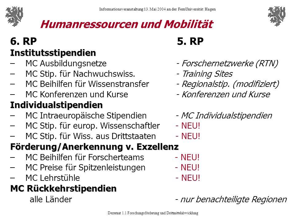 Humanressourcen und Mobilität