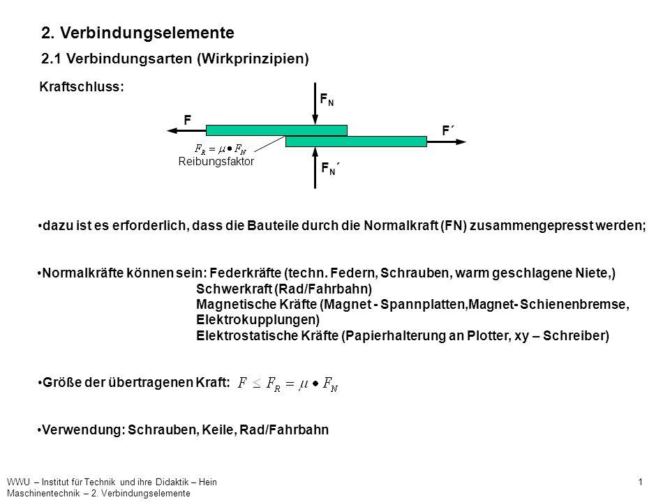 2. Verbindungselemente 2.1 Verbindungsarten (Wirkprinzipien)