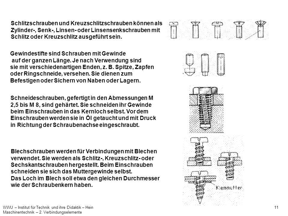 Schlitzschrauben und Kreuzschlitzschrauben können als Zylinder-, Senk-, Linsen- oder Linsensenkschrauben mit Schlitz oder Kreuzschlitz ausgeführt sein.