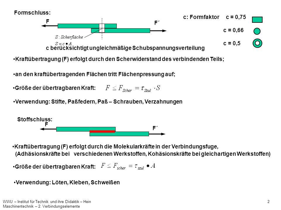 Formschluss:c: Formfaktor c = 0,75. c = 0,66. c = 0,5. F. F´ c berücksichtigt ungleichmäßige Schubspannungsverteilung.