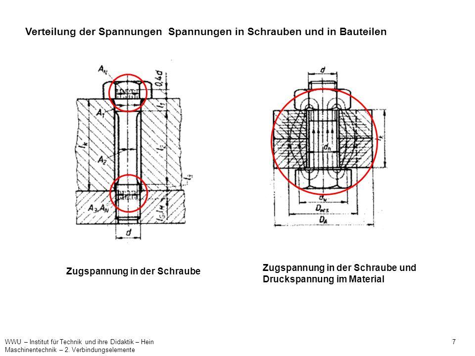 Verteilung der Spannungen Spannungen in Schrauben und in Bauteilen