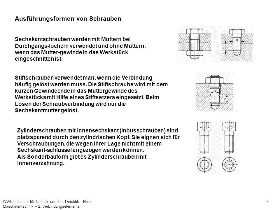 Ausführungsformen von Schrauben
