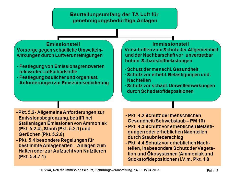 TLVwA, Referat Immissionsschutz, Schulungsveranstaltung 14. u. 15. 04