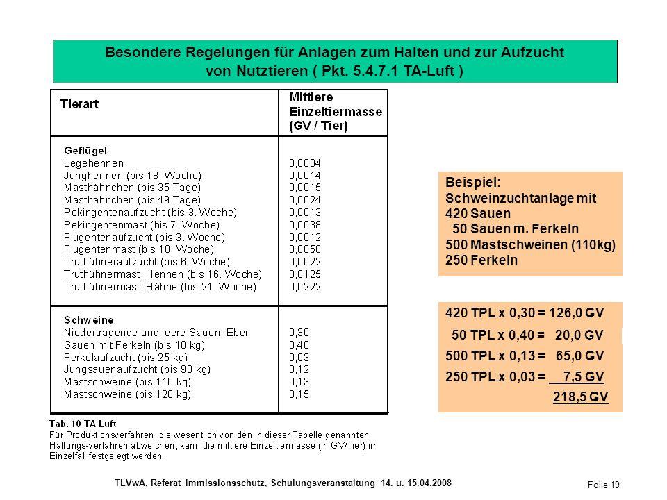 218,5 GV Besondere Regelungen für Anlagen zum Halten und zur Aufzucht