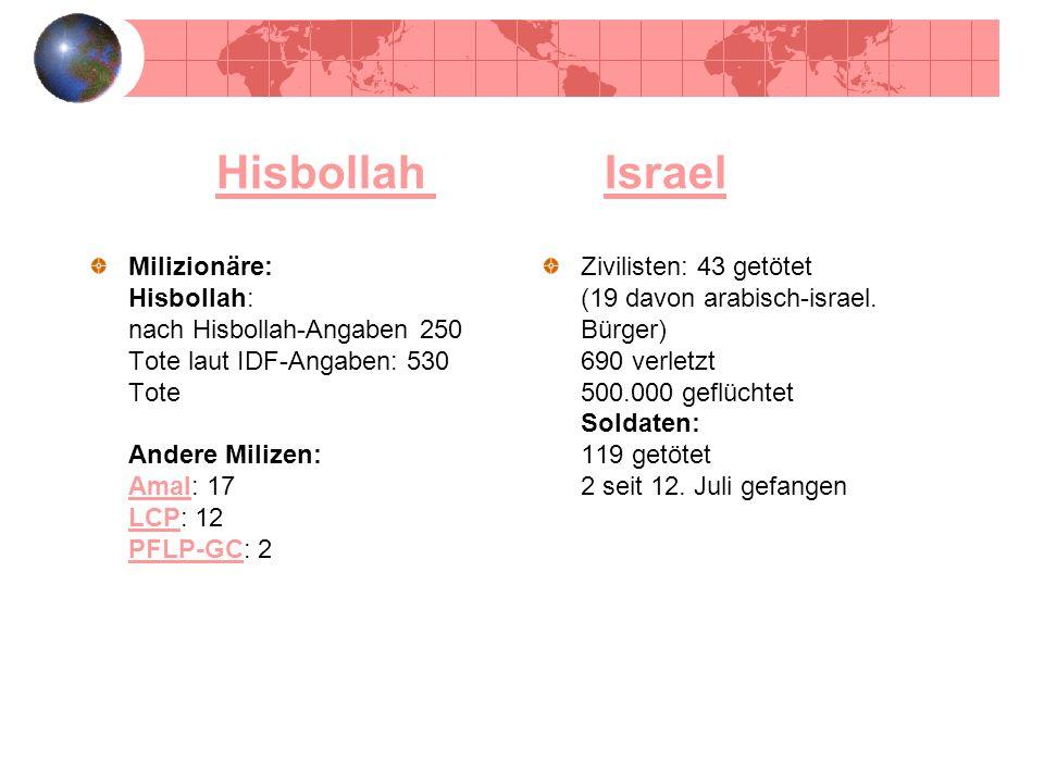 Hisbollah Israel