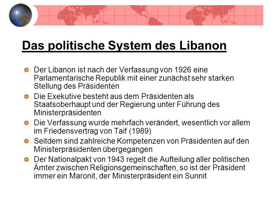 Das politische System des Libanon