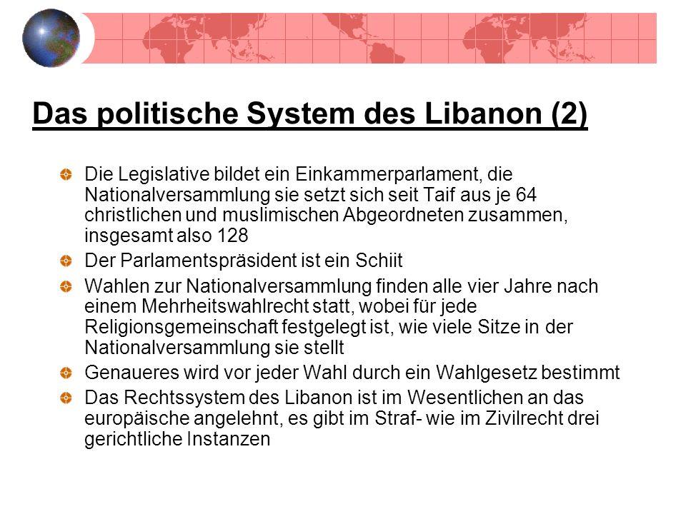 Das politische System des Libanon (2)