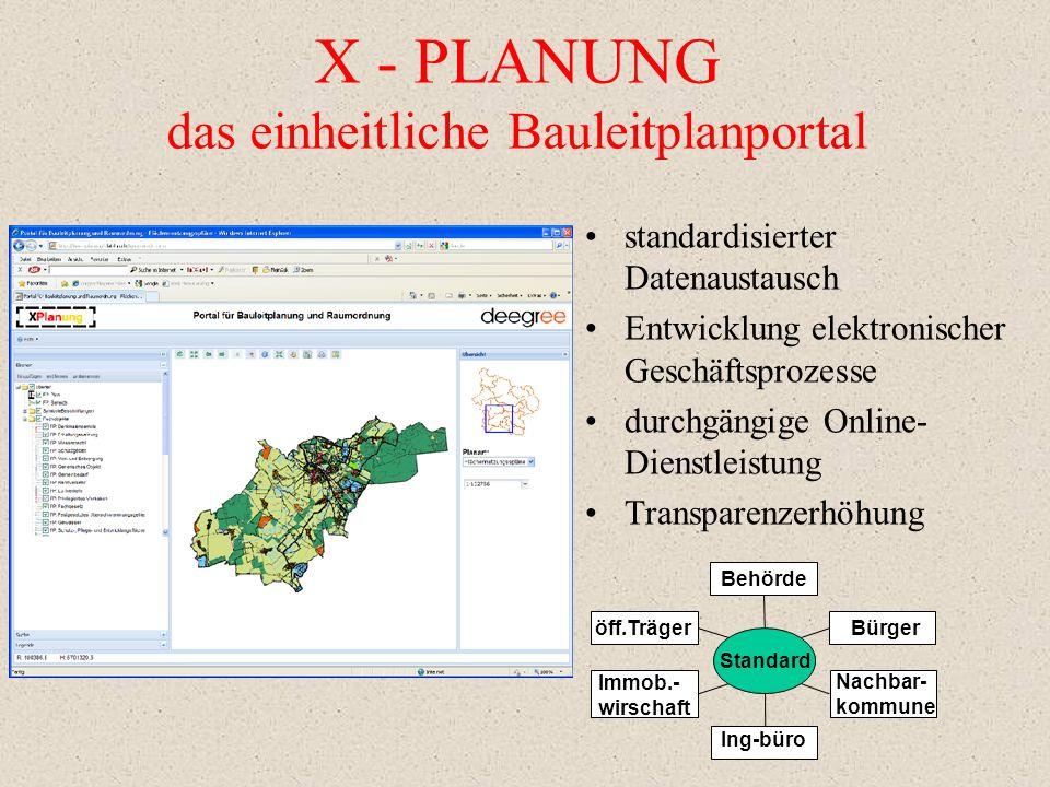 X - PLANUNG das einheitliche Bauleitplanportal