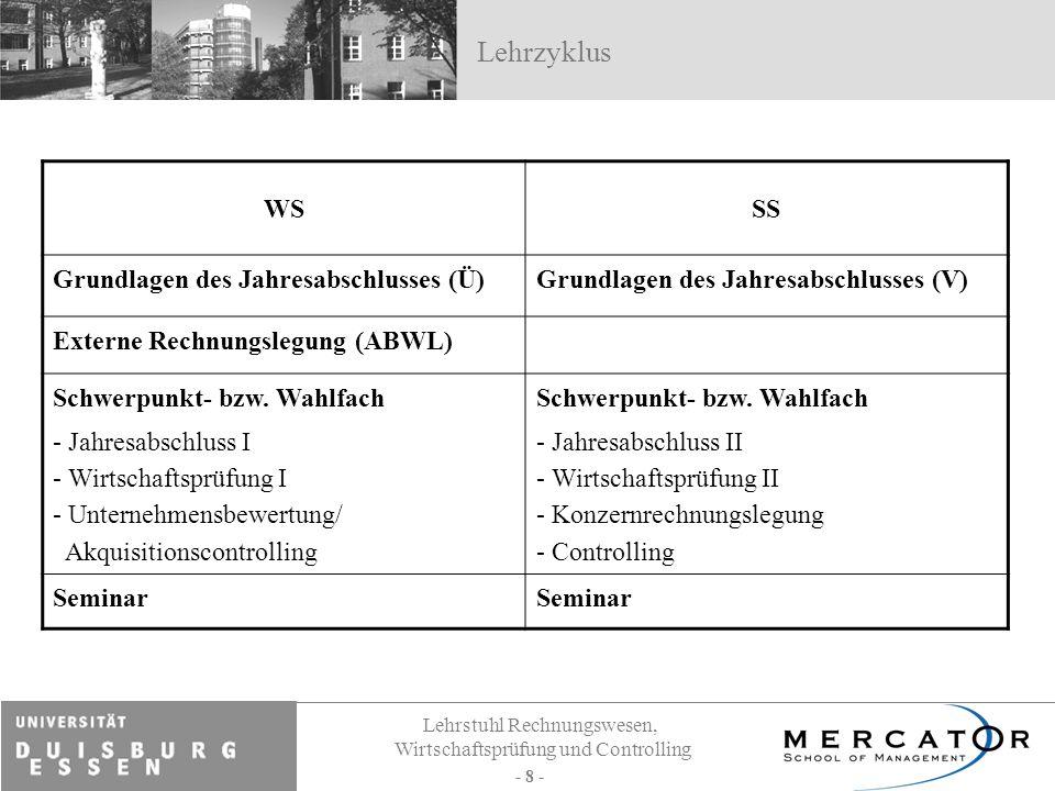 Lehrzyklus WS SS Grundlagen des Jahresabschlusses (Ü)