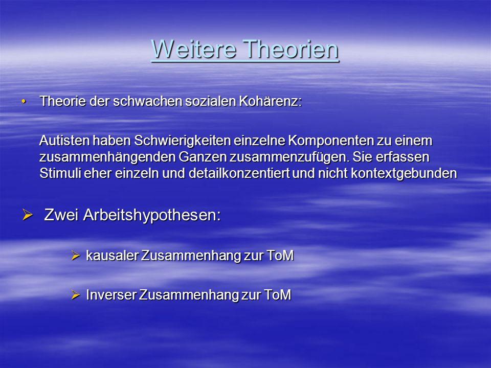 Weitere Theorien Zwei Arbeitshypothesen: