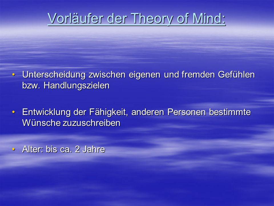 Vorläufer der Theory of Mind: