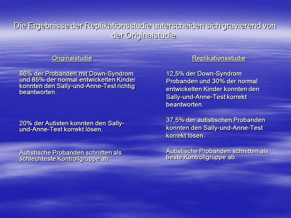 Die Ergebnisse der Replikationsstudie unterscheiden sich gravierend von der Originalstudie.