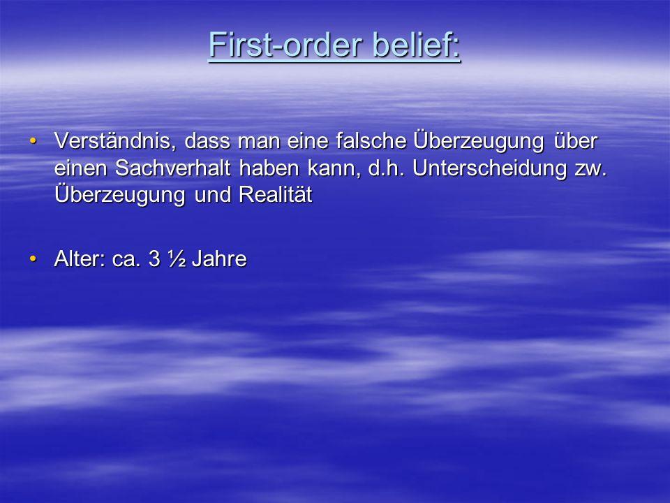First-order belief: