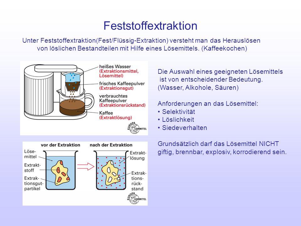 Großzügig Fest Oder Flüssig Arbeitsblatt Zeitgenössisch ...