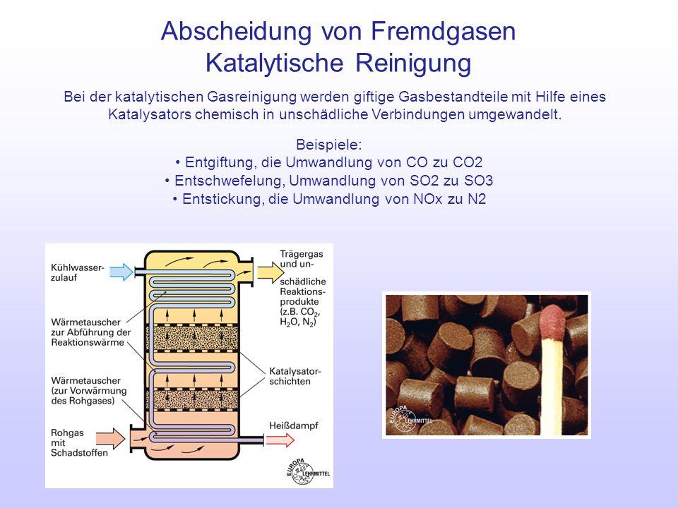 Abscheidung von Fremdgasen Katalytische Reinigung