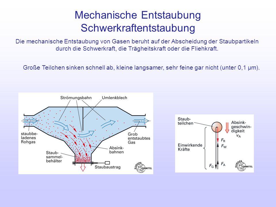 Mechanische Entstaubung Schwerkraftentstaubung
