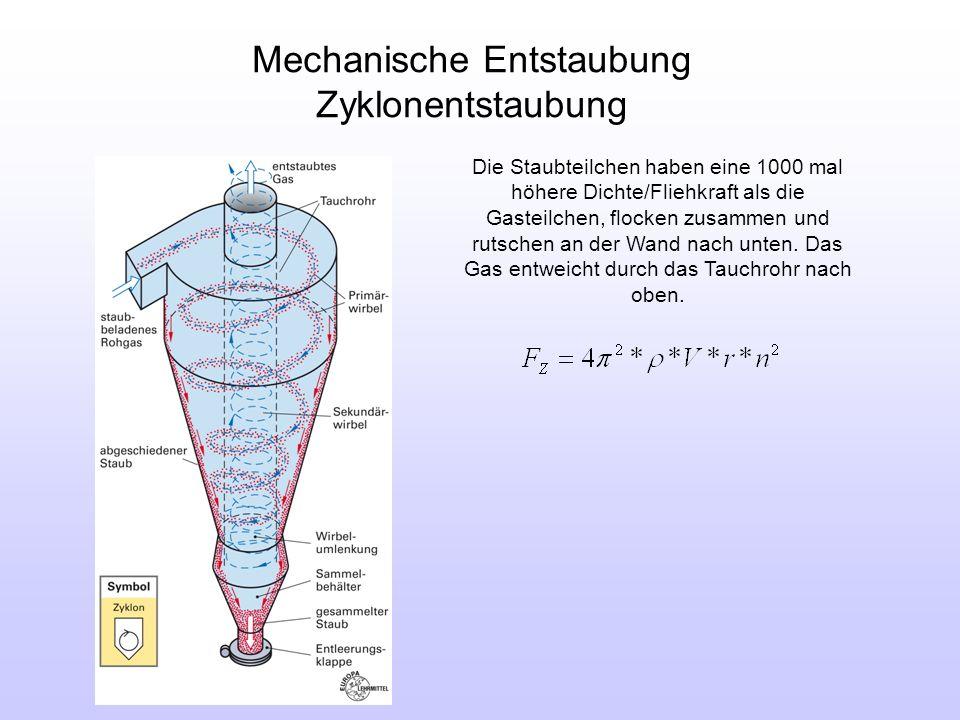 Mechanische Entstaubung Zyklonentstaubung