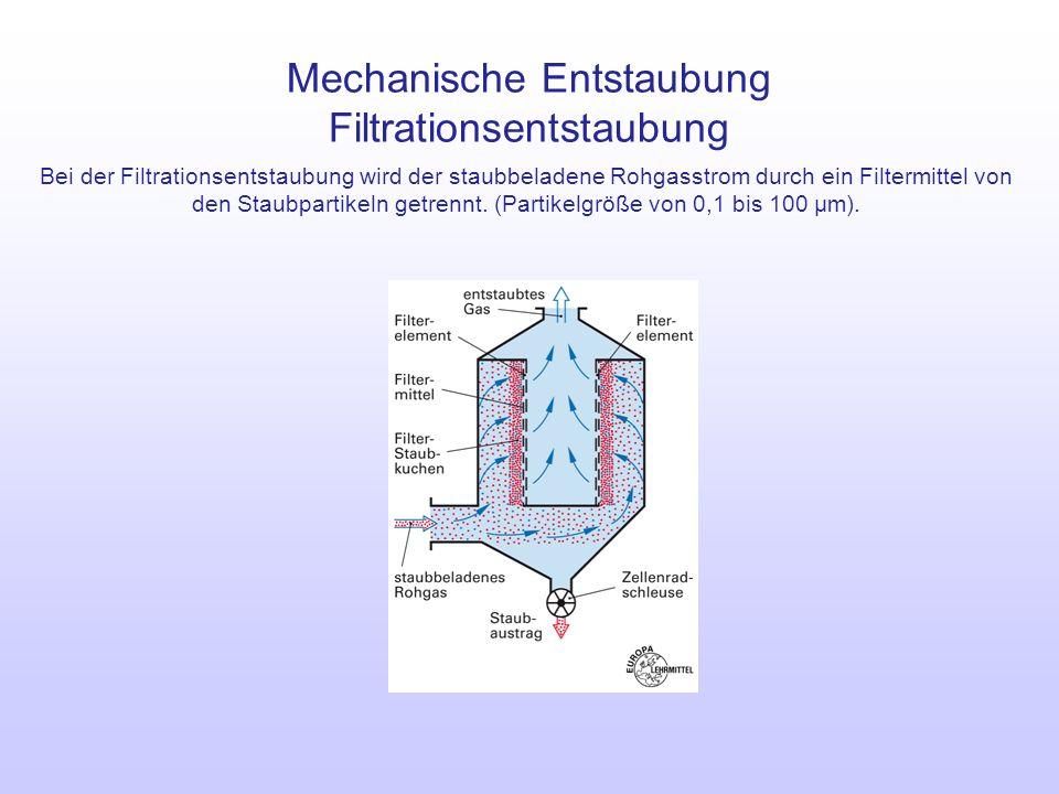 Mechanische Entstaubung Filtrationsentstaubung