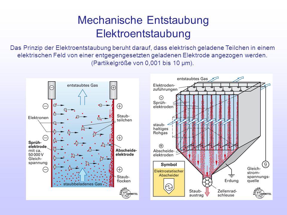 Mechanische Entstaubung Elektroentstaubung
