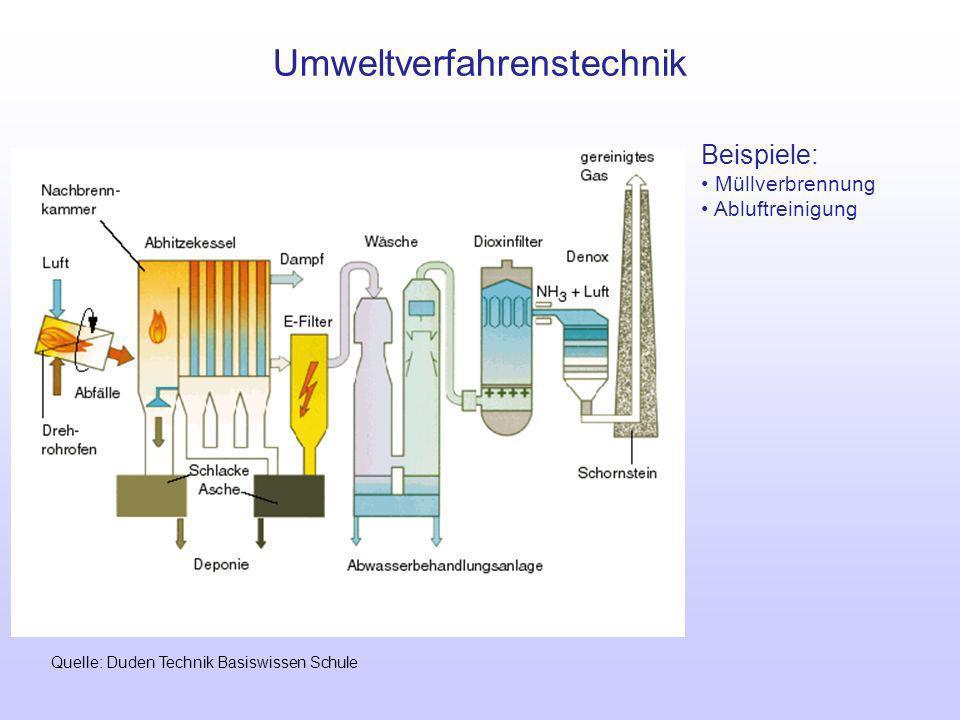Umweltverfahrenstechnik