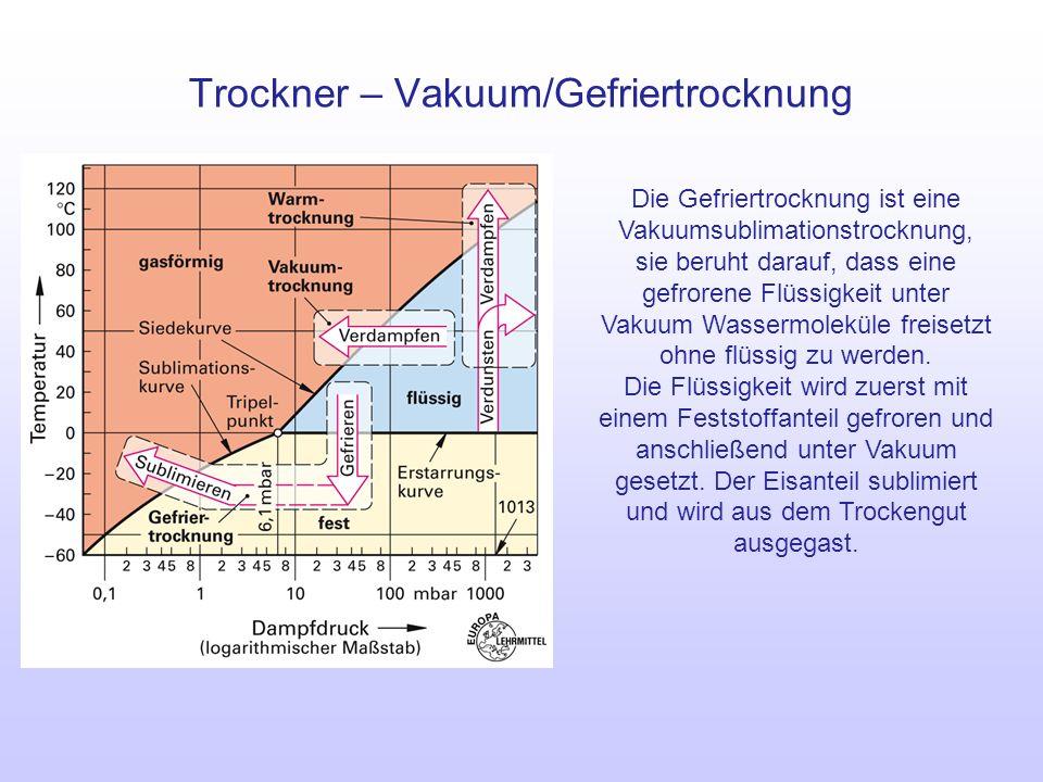 Trockner – Vakuum/Gefriertrocknung