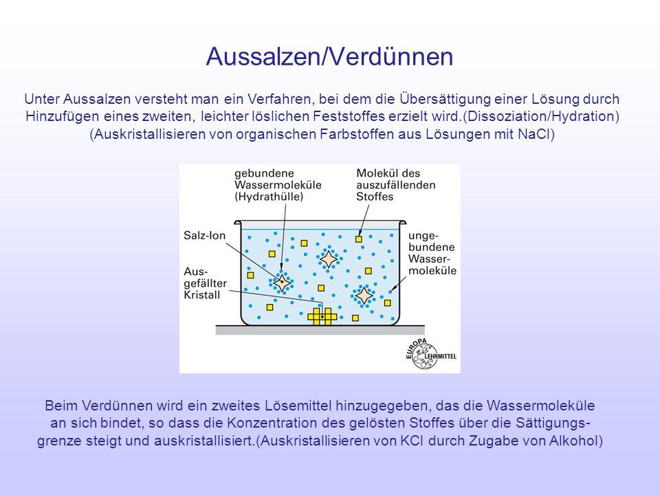 (Auskristallisieren von organischen Farbstoffen aus Lösungen mit NaCl)