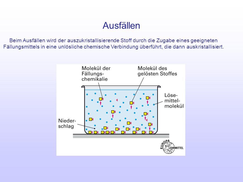 Ausfällen Beim Ausfällen wird der auszukristallisierende Stoff durch die Zugabe eines geeigneten.
