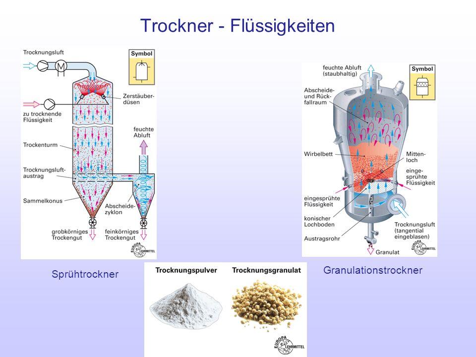 Trockner - Flüssigkeiten