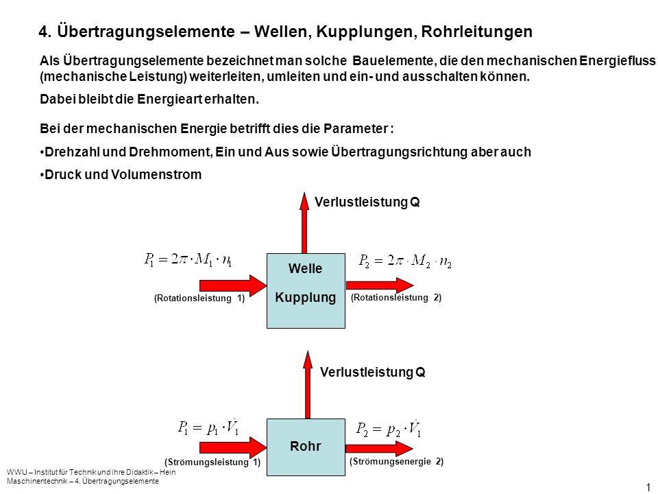 4. Übertragungselemente – Wellen, Kupplungen, Rohrleitungen