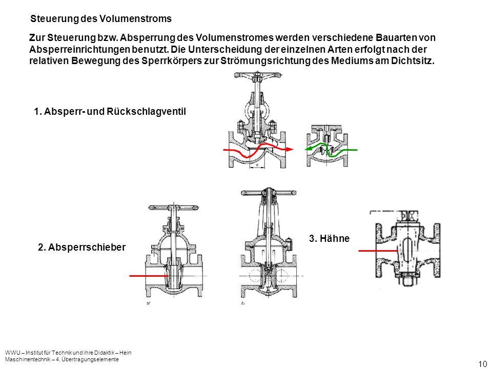 Steuerung des Volumenstroms