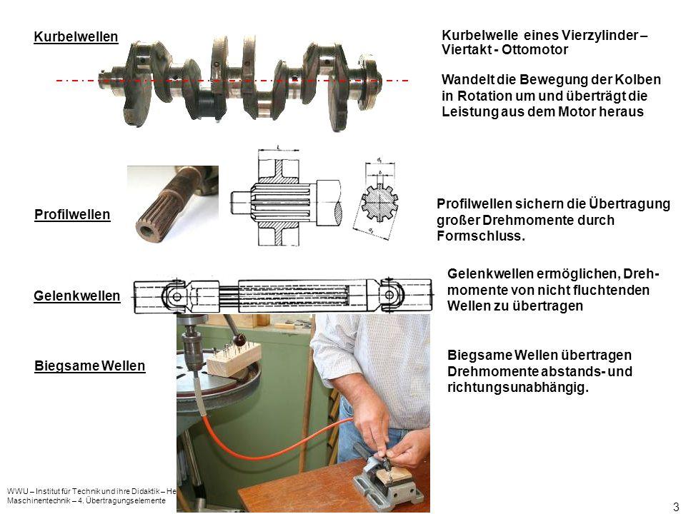 Kurbelwelle eines Vierzylinder – Viertakt - Ottomotor