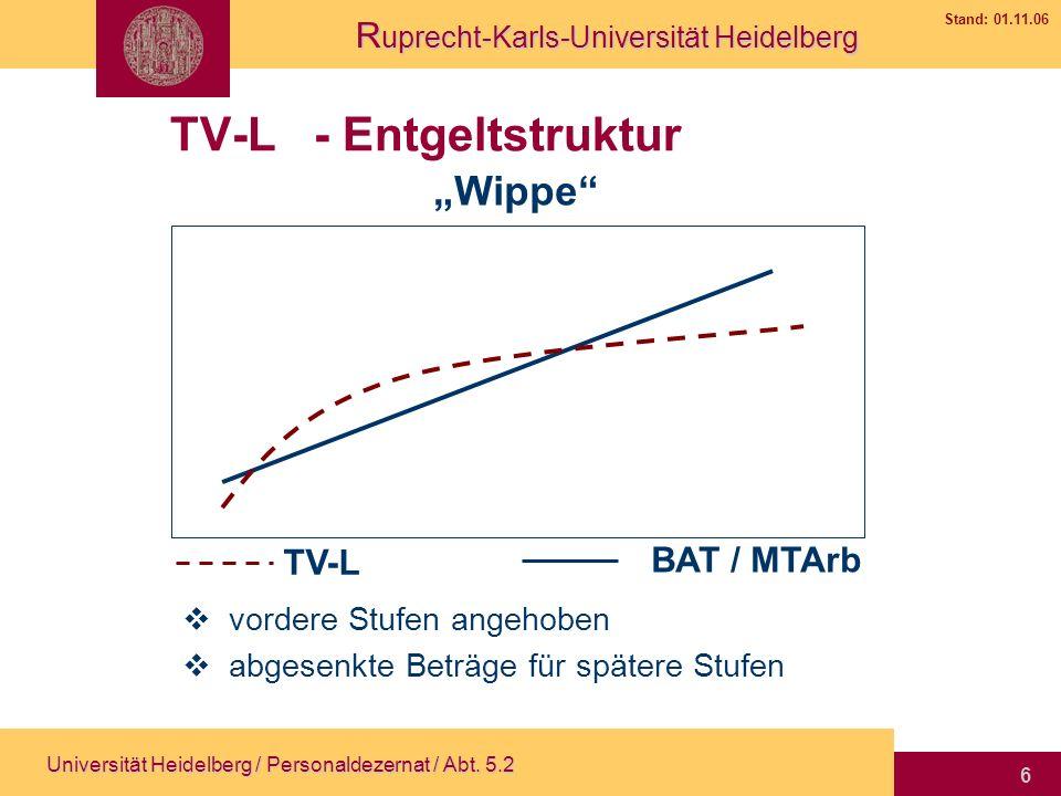 TV-L - Entgeltstruktur