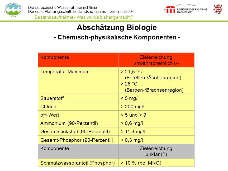 - Chemisch-physikalische Komponenten -