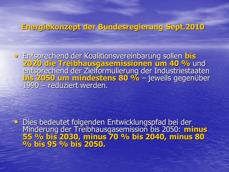 Energiekonzept der Bundesregierung Sept.2010