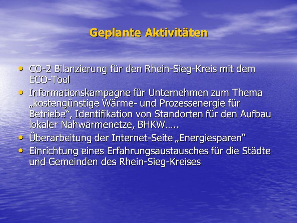 Geplante Aktivitäten CO-2 Bilanzierung für den Rhein-Sieg-Kreis mit dem ECO-Tool.